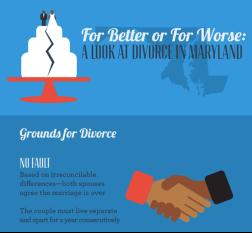 Divorce Attorney in Owings Mills